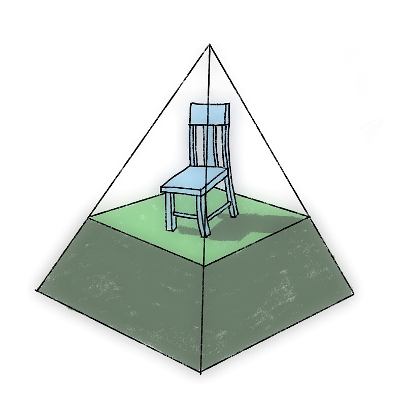 protection pyramid